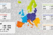Modernizuojamų statinių šiltinimo dabartis ir ateitis