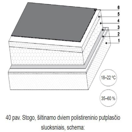 Stogo-šiltinamo-dviem-polistireninio-putplasčio-sluoksniais-schema_ppa_epsa-lt