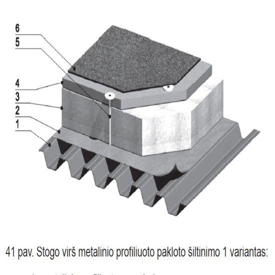 Stogo-virš-metalinio-profiliuoto-pakloto-šiltinimo-1-variantas_ppa_epsa-lt
