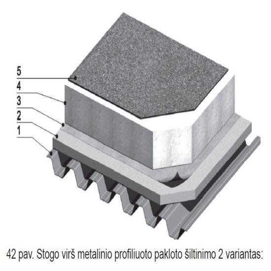 Stogo-virš-metalinio-profiliuoto-pakloto-šiltinimo-2-variantas_ppa_epsa-lt