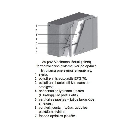 Vėdinama išorinių sienų termoizoliacinė sistema tvirtinama smeigėmis, sienų šiltinimas
