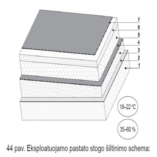 eksplotuojamo-pastato-stogo-šiltinimo-schema_ppa_epsa-lt