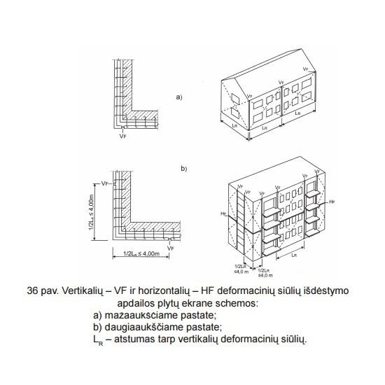 vertikalių ir horizontalių deformacinių siūlių schemos, sienų šiltinimas
