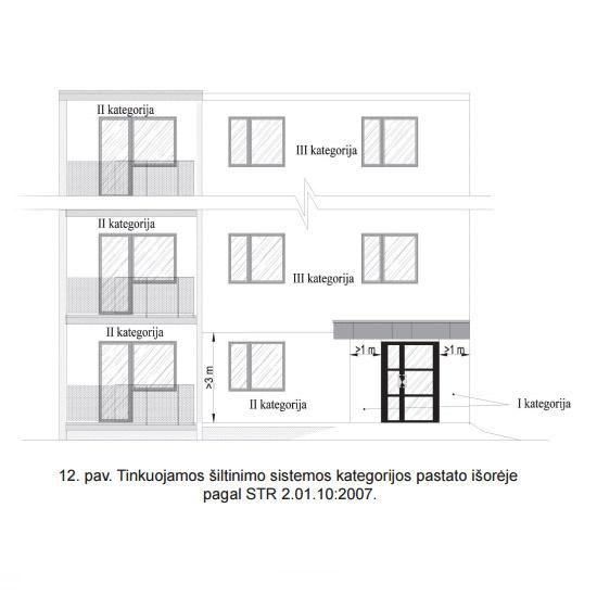 tinkuojamos šiltinimo sistemos kategorijos pastato išorėje, sienų šiltinimas