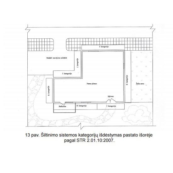 Šiltinimo sistemos kategorijų išdėstymas pastato išorėje, sienų šiltinimas