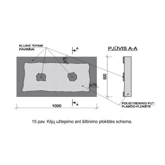 Klijų užtepimo ant šiltinimo plokštės schema, sienų šiltinimas