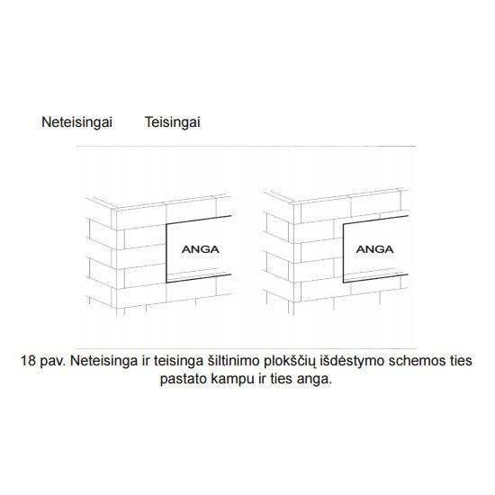 Teisingai ri neteisinga šiltinimo plokščių schema, sienų šiltinimas
