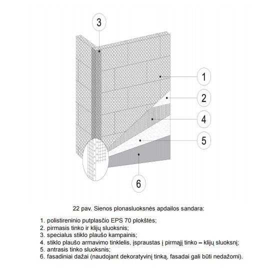 Plonasluoksnės apdailos sandara, sienų šiltinimas