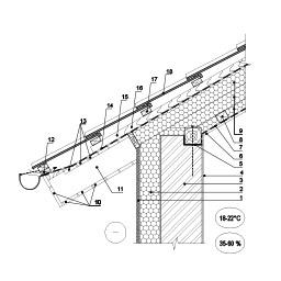 Šlaitinio stogo jungties su karnizu šiltinimas, epsa.lt, PPA