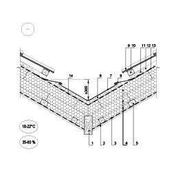 Šlaitinio stogo jungties su siena šiltinimas, epsa.lt, PPA