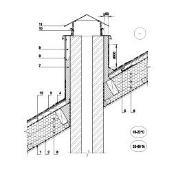Šlaitinio stogo jungtie su vėdinimo kanalu šiltinimas, epsa.lt, PPA