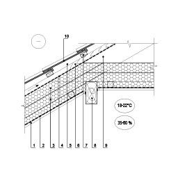 Šlaitinio stogo jungties su pastogės perdanga šiltinimas, epsa.lt, PPA