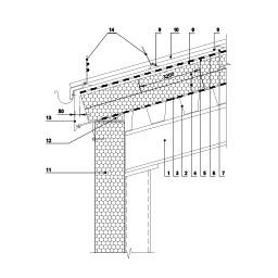 Šlaitinio stogo šiltinimas virš metalinio pakloto prie karnizo, epsa.lt, PPA