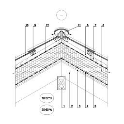 Šlaitinio stogo kraigo šiltinimas, kai šilumos izoliacija dedama virš gegnių, epsa.lt, PPA