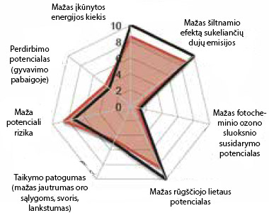 Ekologiniai sudėtinių išorės termoizoliacinių duomenys, ppa