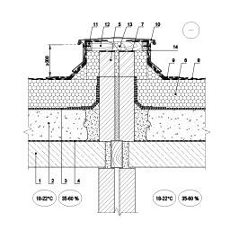 Eksploatuojamo pastato plokščio stogo šiltinimas ties pastato deformacine siūle, epsa.lt, PPA
