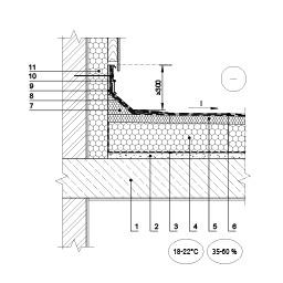 Plokščio stogo jungtis su sienos vėdinama termoizoliacine sistema, epsa.lt, PPA