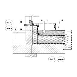 Eksploatuojamo stogo-terasos šiltinimas prie sienos, epsa.lt, PPA