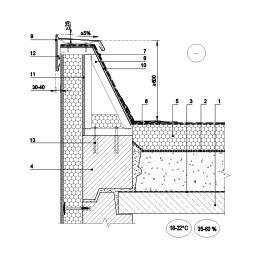 Eksploatuojamo pastato plokščio stogo šiltinimas prie karkasinio parapeto, epsa.lt, PPA