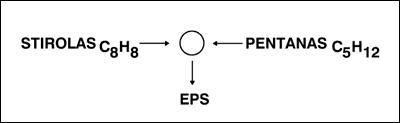 Polimerizacijos procesas, epsa.lt