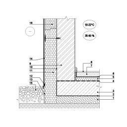 Pamato plokštės ir sienos šiltinimas tinkuojamo sudėtine termoizoliacine sistema, epsa.lt, PPA