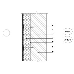 Išorinės sienos šiltinimas tinkuojama sudėtine termoizoliacine sistema, epsa.lt, PPA