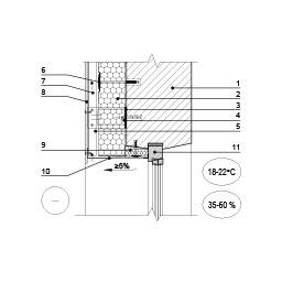 Sienos šiltinimas ties eksplotuojamo pastato viršulangiu, epsa.lt, PPA