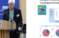 Reglamentų, susijusių su daugiabučių namų modernizavimu, pokyčiai. Dr. Edmundas Monstvilas, KTU